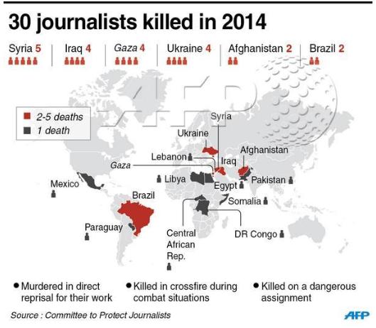 conflit-graph-journalistes-tues